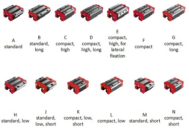 Schneeberger Carriage Options